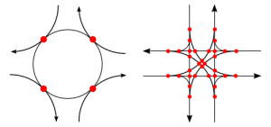 intersection conflict points