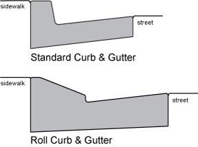 Curb&GutterDiagrams