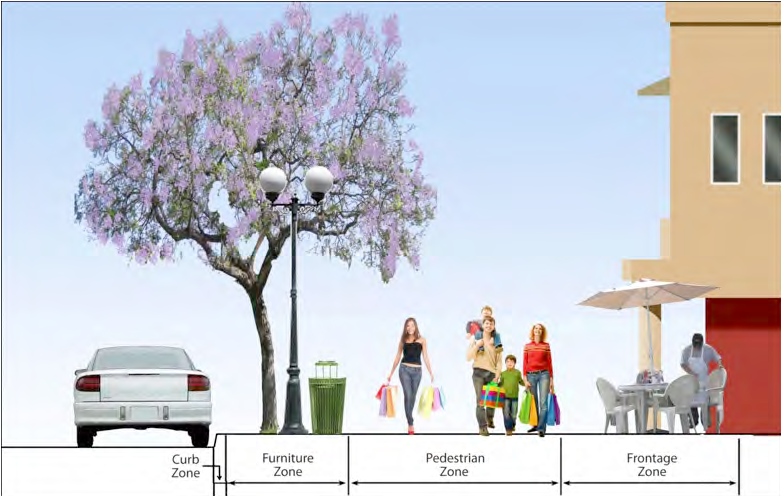 sidewalk cross-section, mixed-multi-use street