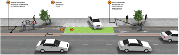 two way cycle track with raised median protection (NACTO)