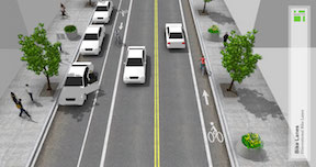 bike lane adjacent to curb (right side): NACTO Urban Bikeway Design Guide