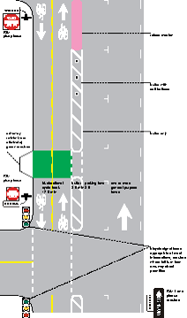 diagram of two-way cycle track on left side of one-way street