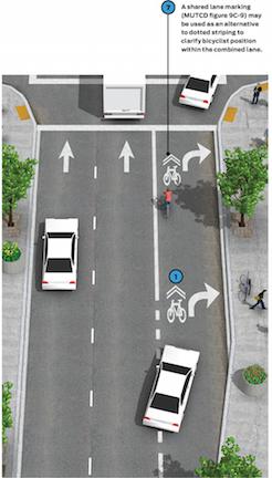 NACTO combined bike lane right turn lane