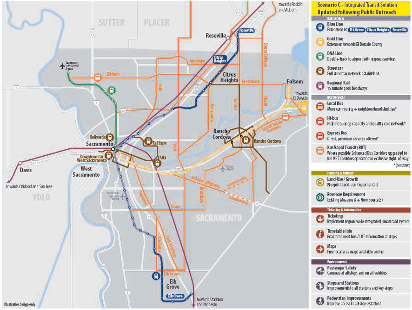 sacrttransitactionplanscenarioc. sacrt light rail extensions  getting around sacramento