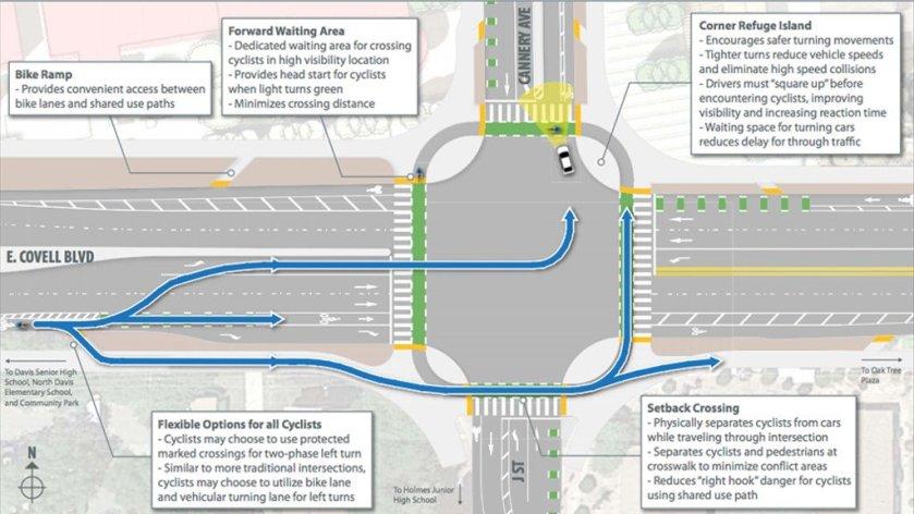 intersection diagram, from Davis Enterprise