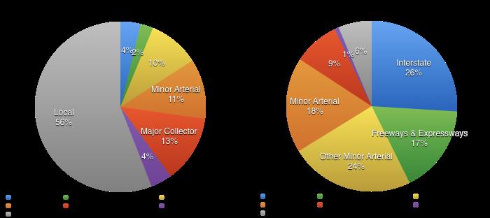 chart_ca-classification